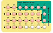 When to start taking the pill to delay period