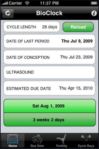 Calculate ovulation date online in Perth